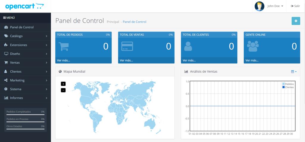 Panel de control de OpenCart