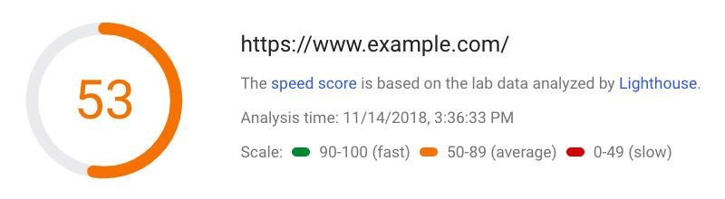 Informe de rendimiento del sitio web generado por PageSpeed Insights de Google