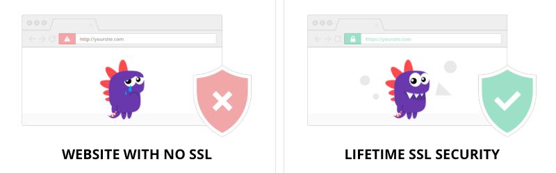 Sito Web con e senza SSL / TLS