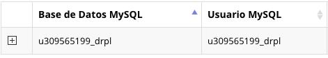 nombre y usuario de base de datos mysql