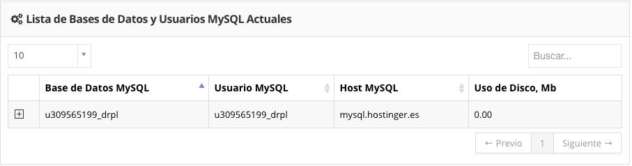 Listado de bases de datos mysql