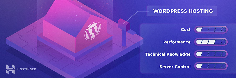 explicación del hosting wordpress