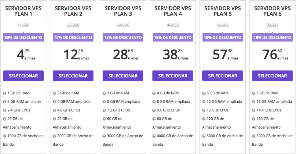 Planes de hosting VPS en Hostinger