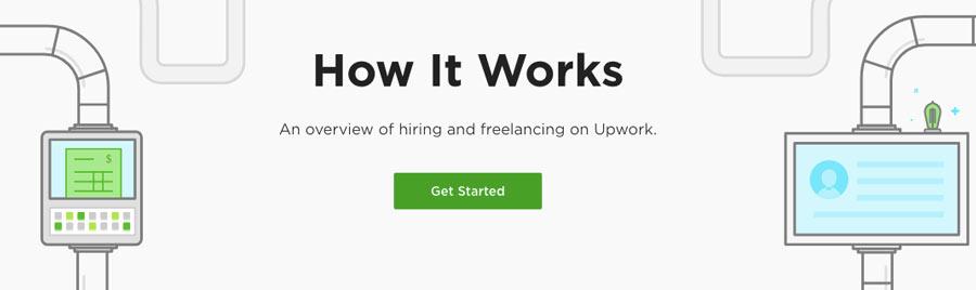 Gane en internet trabajando freelance