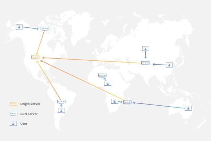 Puntos de presencia CDN explicados, ejemplo mostrado en el mapa mundi