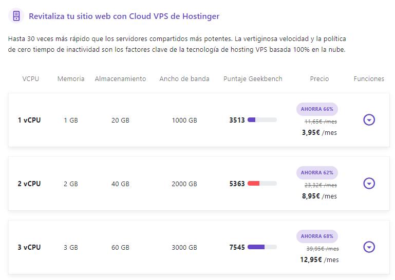 Planes de precios de alojamiento de Hostinger VPS
