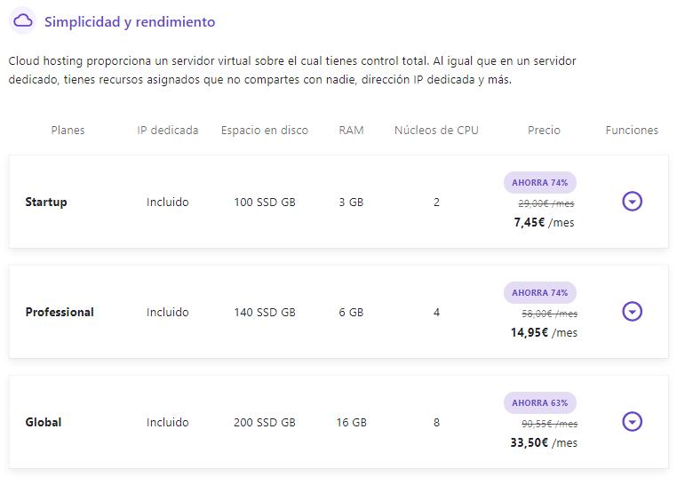 Planes de precios de hosting en la nube de Hostinger