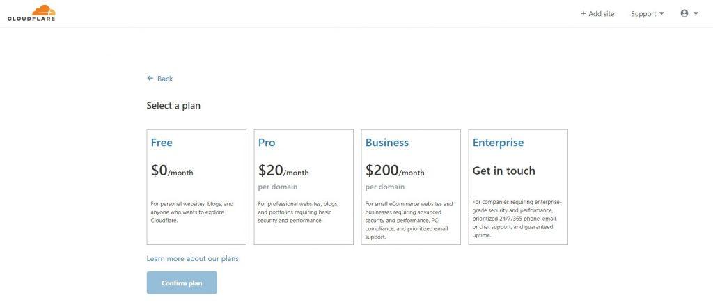 Precios de planes de Cloudflare