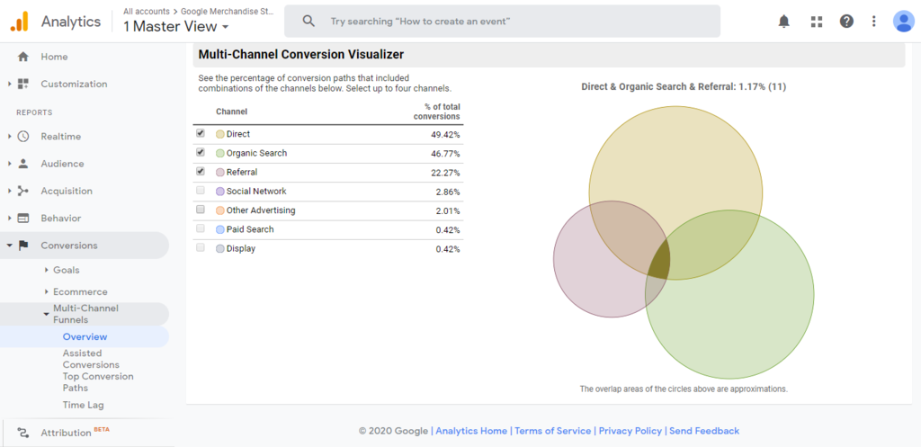 Visualizador de conversión multicanal de Google Analytics
