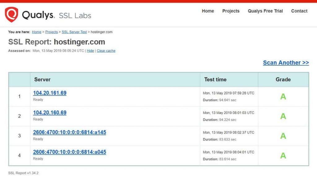aquí está la calidad SSL de Hostinger en SSL Labs
