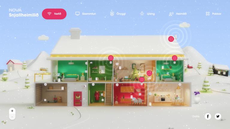 Ejemplos de sitios web de comercio electrónico del sitio web de Nova Smart Home