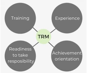 Madurez Relevante para las Tareas (TRM) — La Búsqueda del Éxito